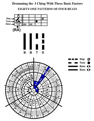 IC-SC-B3-Ap-09c  Rhythm Of Change 49