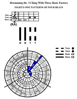 IC-SC-B3-Ap-09c  Rhythm Of Change 50