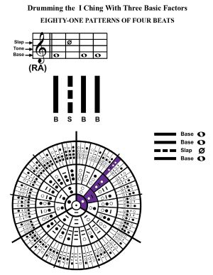 IC-SC-B3-Ap-09c  Rhythm Of Change 51