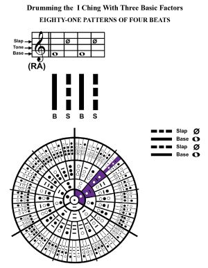 IC-SC-B3-Ap-09c  Rhythm Of Change 52
