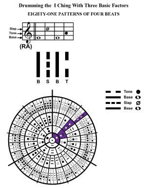 IC-SC-B3-Ap-09c  Rhythm Of Change 53