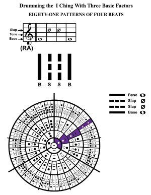 IC-SC-B3-Ap-09c  Rhythm Of Change 54