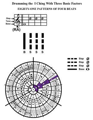 IC-SC-B3-Ap-09c  Rhythm Of Change 55