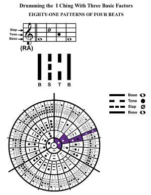 IC-SC-B3-Ap-09c  Rhythm Of Change 57