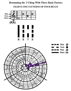 IC-SC-B3-Ap-09c  Rhythm Of Change 58