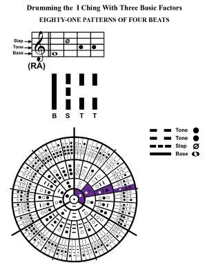 IC-SC-B3-Ap-09c  Rhythm Of Change 59
