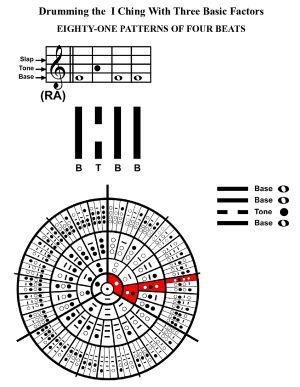 IC-SC-B3-Ap-09c  Rhythm Of Change 60