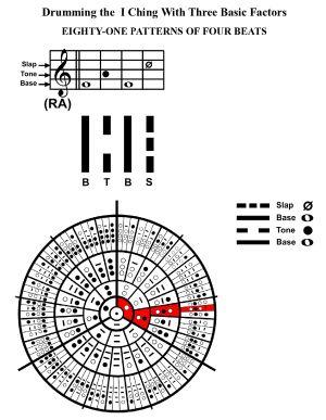 IC-SC-B3-Ap-09c  Rhythm Of Change 61
