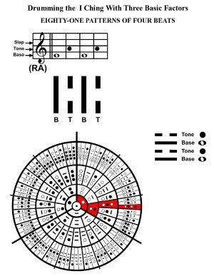 IC-SC-B3-Ap-09c  Rhythm Of Change 62
