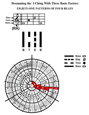 IC-SC-B3-Ap-09c  Rhythm Of Change 63