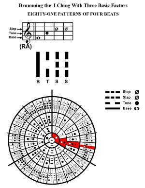 IC-SC-B3-Ap-09c  Rhythm Of Change 64