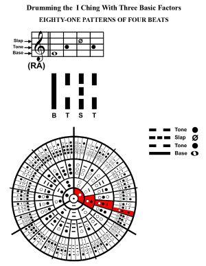 IC-SC-B3-Ap-09c  Rhythm Of Change 65