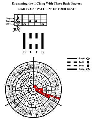 IC-SC-B3-Ap-09c  Rhythm Of Change 66
