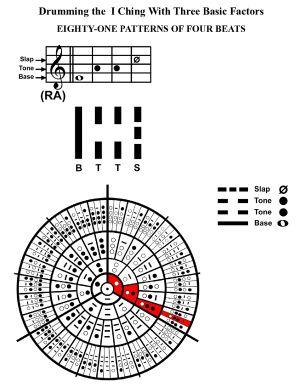 IC-SC-B3-Ap-09c  Rhythm Of Change 67