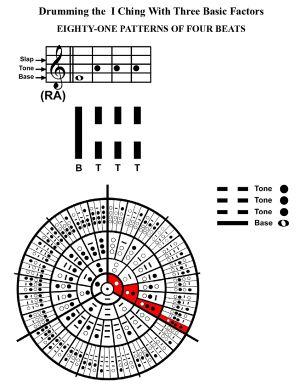 IC-SC-B3-Ap-09c  Rhythm Of Change 68