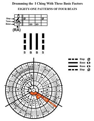 IC-SC-B3-Ap-09c  Rhythm Of Change 70