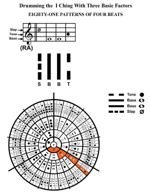 IC-SC-B3-Ap-09c  Rhythm Of Change 71