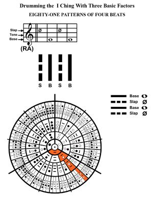 IC-SC-B3-Ap-09c  Rhythm Of Change 72