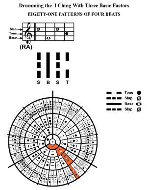 IC-SC-B3-Ap-09c  Rhythm Of Change 74