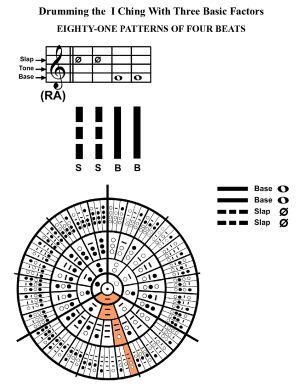 IC-SC-B3-Ap-09c  Rhythm Of Change 78