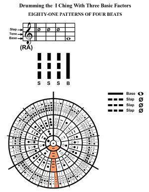 IC-SC-B3-Ap-09c  Rhythm Of Change 81