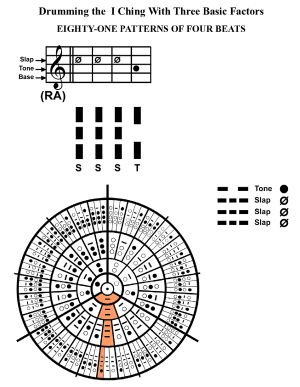 IC-SC-B3-Ap-09c  Rhythm Of Change 83