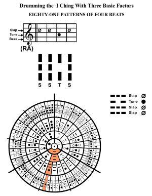 IC-SC-B3-Ap-09c  Rhythm Of Change 85