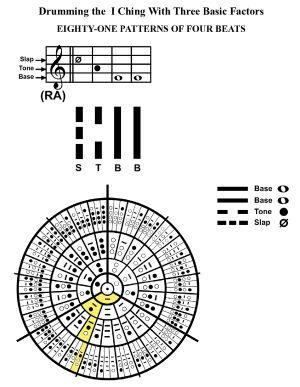 IC-SC-B3-Ap-09c  Rhythm Of Change 87