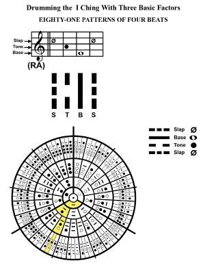 IC-SC-B3-Ap-09c  Rhythm Of Change 88
