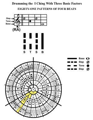 IC-SC-B3-Ap-09c  Rhythm Of Change 90