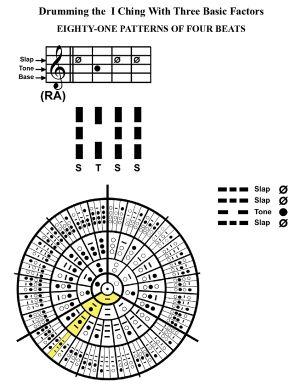 IC-SC-B3-Ap-09c  Rhythm Of Change 91
