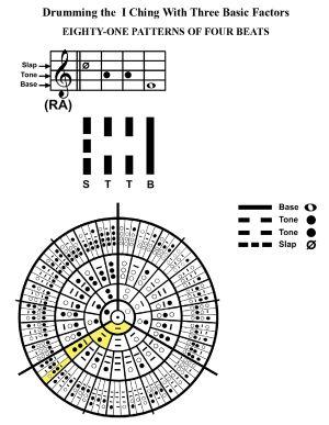 IC-SC-B3-Ap-09c  Rhythm Of Change 93
