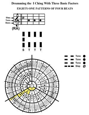 IC-SC-B3-Ap-09c  Rhythm Of Change 95