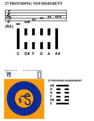 IC-SC-B3-Ap-10a  Scales Of Change 11