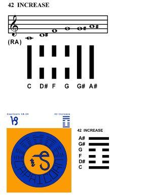 IC-SC-B3-Ap-10a  Scales Of Change 13