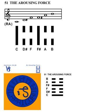 IC-SC-B3-Ap-10a  Scales Of Change 14