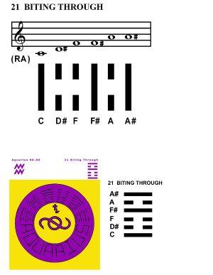 IC-SC-B3-Ap-10a  Scales Of Change 15