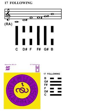 IC-SC-B3-Ap-10a  Scales Of Change 16