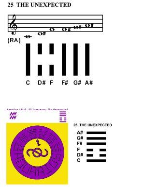 IC-SC-B3-Ap-10a  Scales Of Change 17