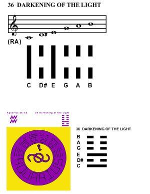 IC-SC-B3-Ap-10a  Scales Of Change 18
