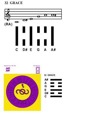 IC-SC-B3-Ap-10a  Scales Of Change 19