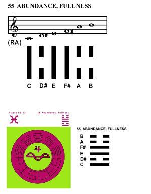IC-SC-B3-Ap-10a  Scales Of Change 22