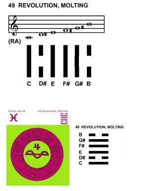 IC-SC-B3-Ap-10a  Scales Of Change 24