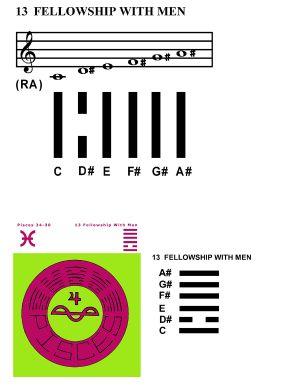 IC-SC-B3-Ap-10a  Scales Of Change 25