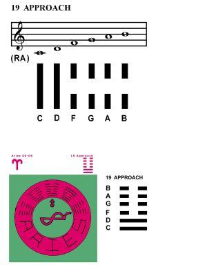 IC-SC-B3-Ap-10a  Scales Of Change 26