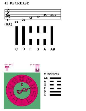 IC-SC-B3-Ap-10a  Scales Of Change 27