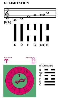 IC-SC-B3-Ap-10a  Scales Of Change 28