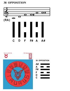 IC-SC-B3-Ap-10a  Scales Of Change 31