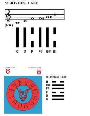 IC-SC-B3-Ap-10a  Scales Of Change 32