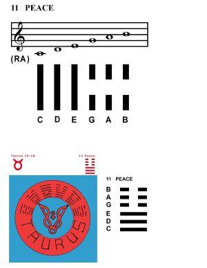 IC-SC-B3-Ap-10a  Scales Of Change 34